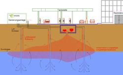 Bodenluftabsauganlage
